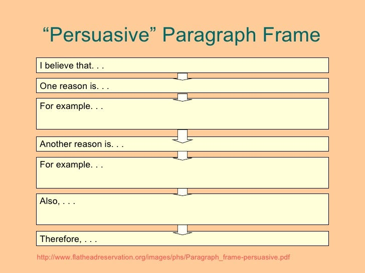 persuasive essay paragraph frames The$following$are$sentence$starters$or$frames$that$you$can$start$with each$body$paragraph$of$an$argumentative$essay$should$have$four$parts$ –.