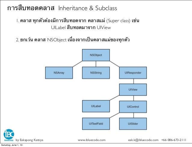 การสืบทอดคลาส Inheritance & Subclass1. คลาส ทุกตัวต้องมีการสืบทอดจาก คลาสแม่ (Super class) เช่นUILabel สืบทอดมาจาก UIView2...