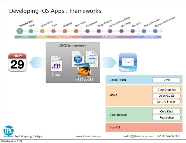 Developing iOS Apps : Frameworksby Eakapong Kattiya www.ibluecode.com eak.k@ibluecode.com +66 086-673-2111Saturday, June 1...