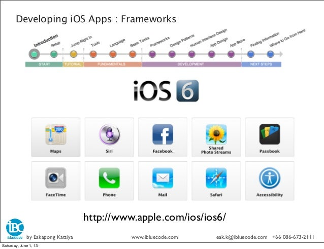 http://www.apple.com/ios/ios6/Developing iOS Apps : Frameworksby Eakapong Kattiya www.ibluecode.com eak.k@ibluecode.com +6...