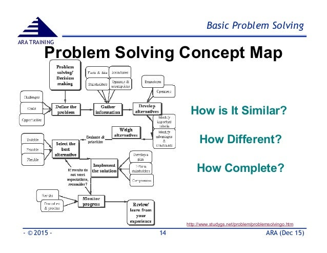 8d problem solving worksheet Solve these problems are used various tools and methods one of these methods  is 8d, which has structured process of problem solving this method allows   8d report is practical and simple sheet, which use isn´t allwasy easy the 8d.