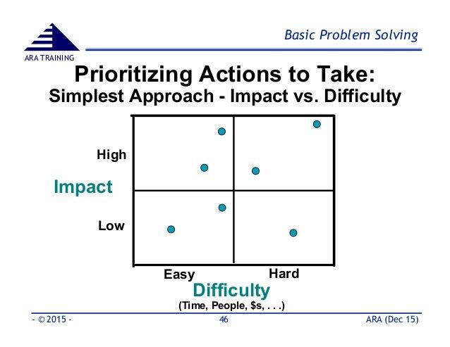 basic 8d problem solving tools  u0026 methods