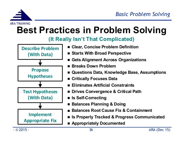 problem solving process part 2 Assignment 2: problem solving due week 9 and worth 150 points when faced with a problem, what do you do to solve it assignment 2 asks you to apply a systematic approach to problem solving this assignment is divided into two (2) parts in part i, of the assignment, you will read three (3) articles that present variations on step-by-step problem solving.