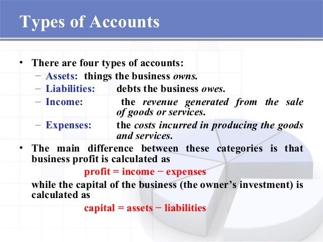 types of accountants Like medicine, the accounting field offers many areas of practice some accountants choose to open their own practices, while others go to.