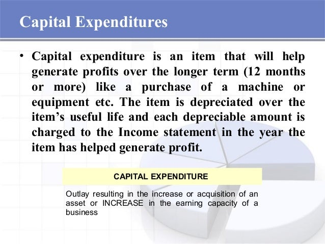 the basic difference between the acquisition of capital equipment and business services 01072000 the basis one has in capital assets affects how  of investment a taxpayer has in business  the difference between the purchase price and the.