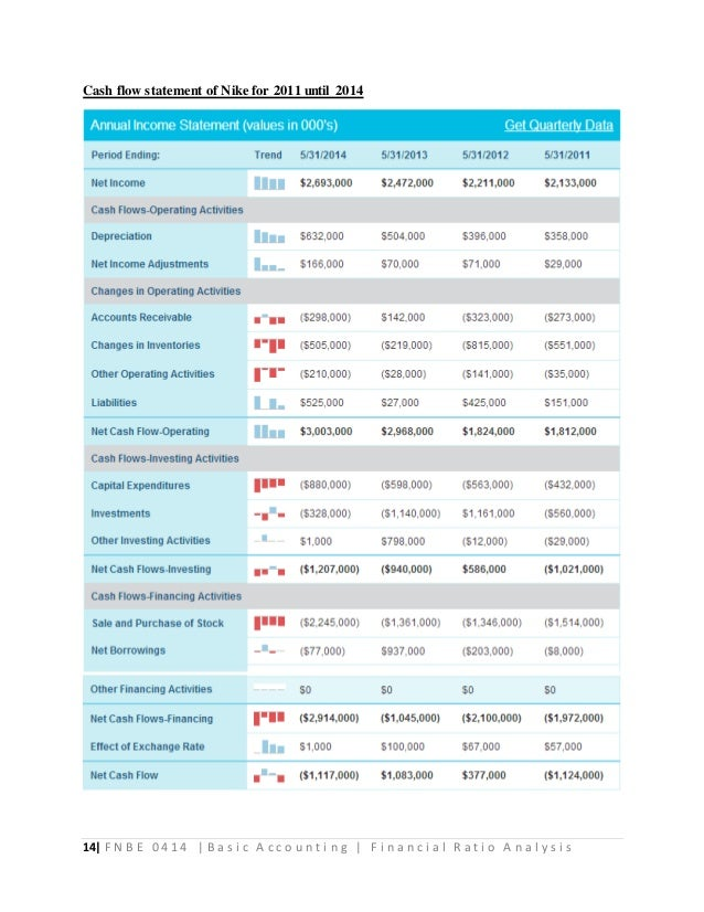 introductory accounting assignment Introductory financial accounting (course acc 925)  it is expected that you have read the material and attempted the homework assignment before class.