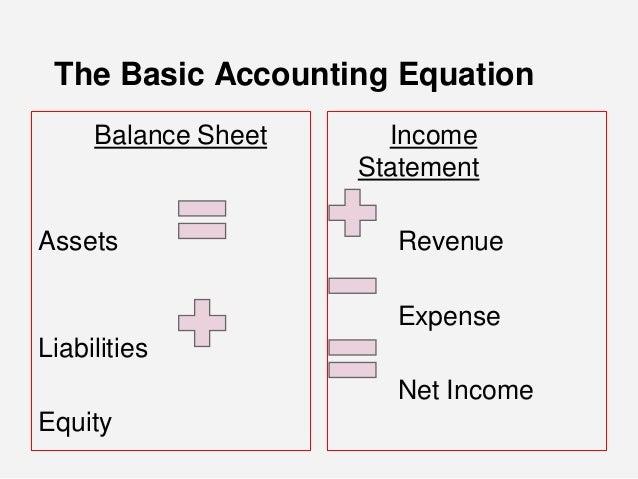 2. Accounting Basics Workbook