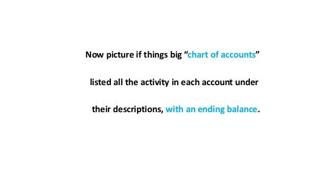 """Now picture if things big """"chart of accounts"""" listed all the activity in each account under their descriptions, with an en..."""