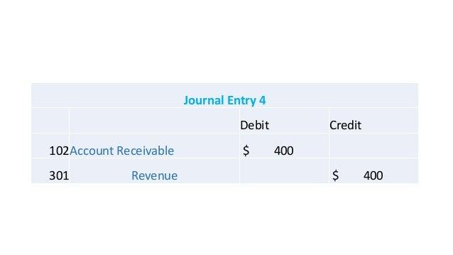 Journal Entry 4 Debit Credit 102Account Receivable $ 400 301 Revenue $ 400