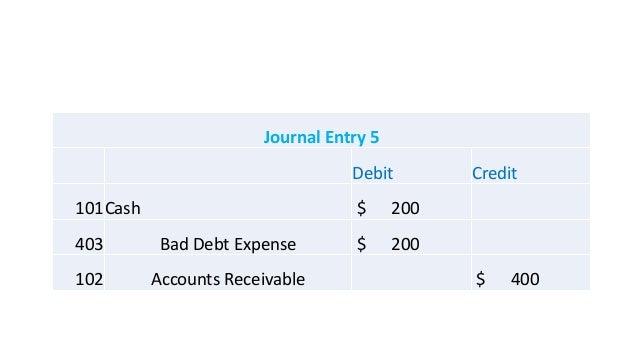 Journal Entry 5 Debit Credit 101Cash $ 200 403 Bad Debt Expense $ 200 102 Accounts Receivable $ 400