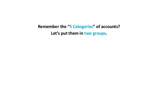 """Remember the """"5 Categories"""" of accounts? Let's put them in two groups."""