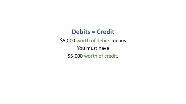 Debits = Credit $5,000 worth of debits means You must have $5,000 worth of credit.