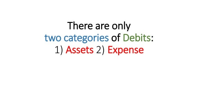 There are only two categories of Debits: 1) Assets 2) Expense