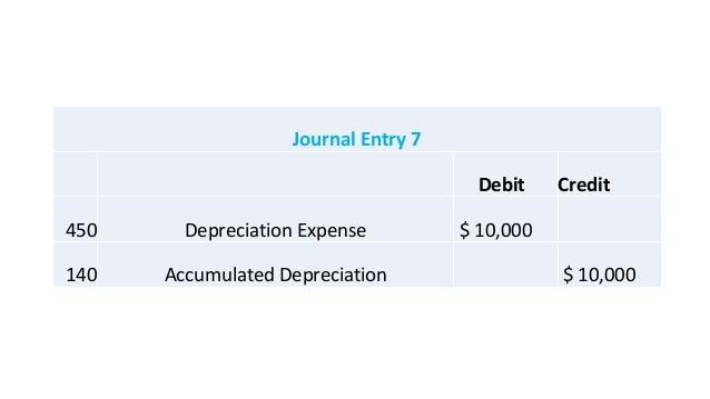 Journal Entry 7 Debit Credit 450 Depreciation Expense $ 10,000 140 Accumulated Depreciation $ 10,000