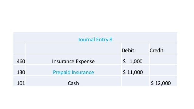 Journal Entry 8 Debit Credit 460 Insurance Expense $ 1,000 130 Prepaid Insurance $ 11,000 101 Cash $ 12,000