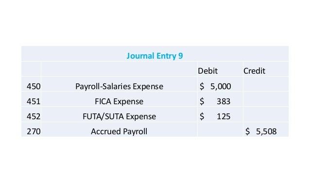 Journal Entry 9 Debit Credit 450 Payroll-Salaries Expense $ 5,000 451 FICA Expense $ 383 452 FUTA/SUTA Expense $ 125 270 A...