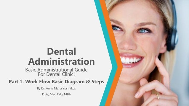Dental Administration Basic Administrational Guide For Dental Clinic! Part 1. Work Flow Basic Diagram & Steps By Dr. Anna ...