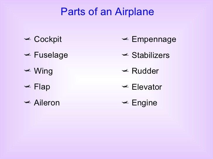 <ul><li>Cockpit </li></ul><ul><li>Fuselage </li></ul><ul><li>Wing </li></ul><ul><li>Flap </li></ul><ul><li>Aileron </li></...