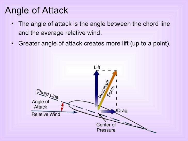 <ul><li>The angle of attack is the angle between the chord line and the average relative wind. </li></ul><ul><li>Greater a...