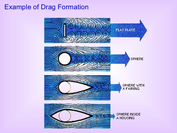 Example of Drag Formation
