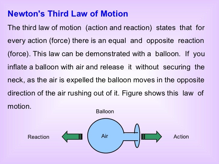 Newton's Third Law of Motion The third law of motion  (action and reaction)  states  that  for every action (force) there ...