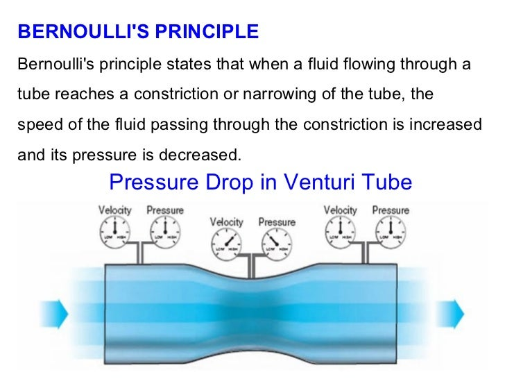 BERNOULLI'S PRINCIPLE Bernoulli's principle states that when a fluid flowing through a tube reaches a constriction or narr...