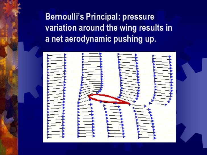 Bernoulli's Principal: pressure variation around the wing results in a net aerodynamic pushing up.<br />