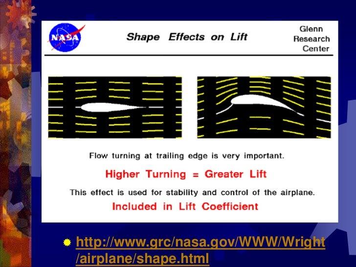 http://www.grc/nasa.gov/WWW/Wright/airplane/shape.html<br />