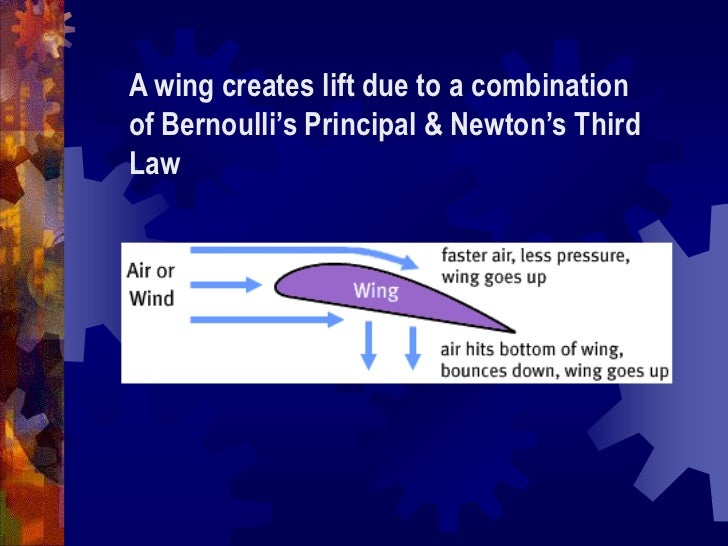A wing creates lift due to a combination of Bernoulli's Principal & Newton's Third Law<br />