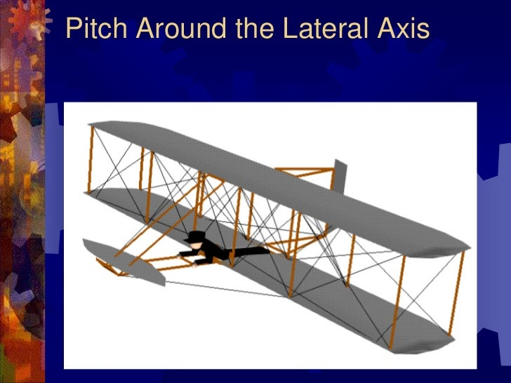 Pitch Around the Lateral Axis<br />