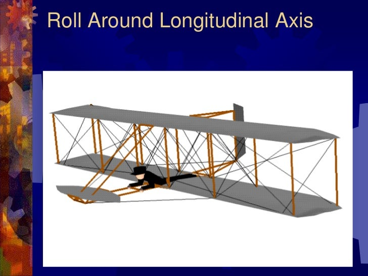 Roll Around Longitudinal Axis<br />