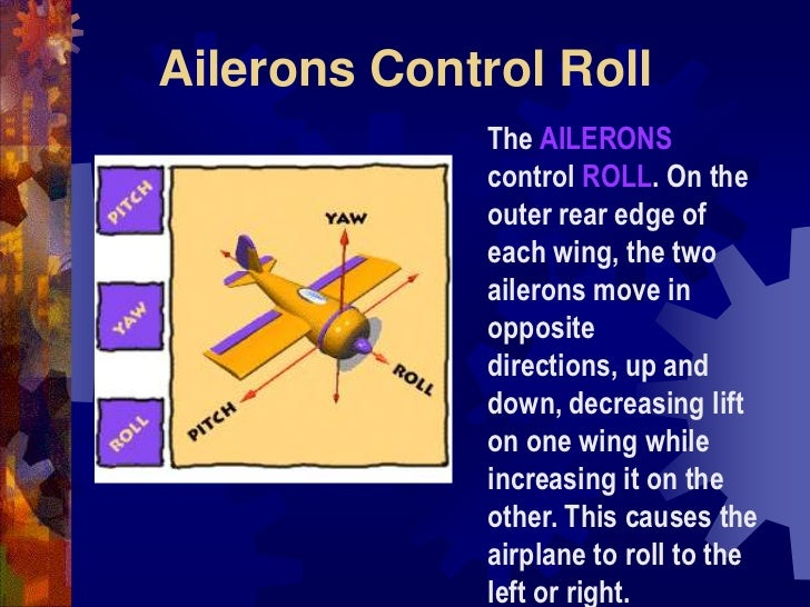 Ailerons Control Roll<br />The AILERONS control ROLL. On the outer rear edge of each wing, the two ailerons move in opposi...