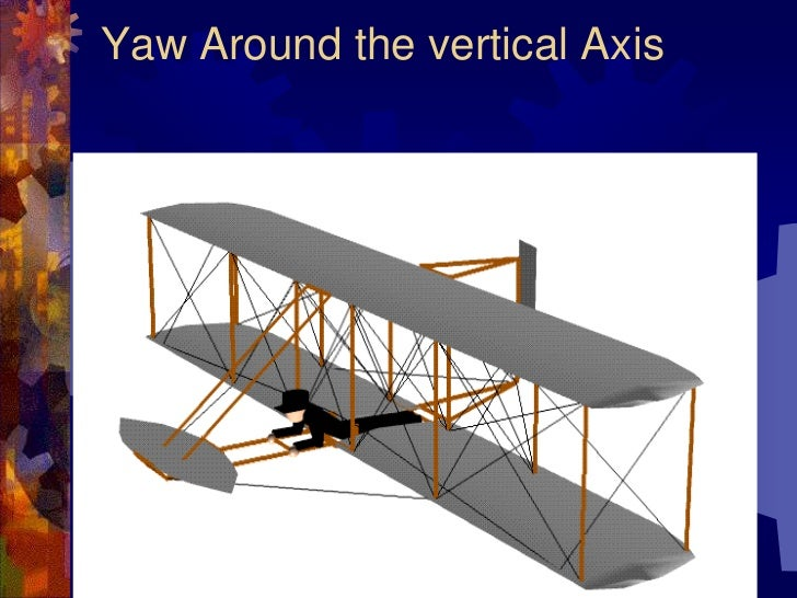 Yaw Around the vertical Axis<br />