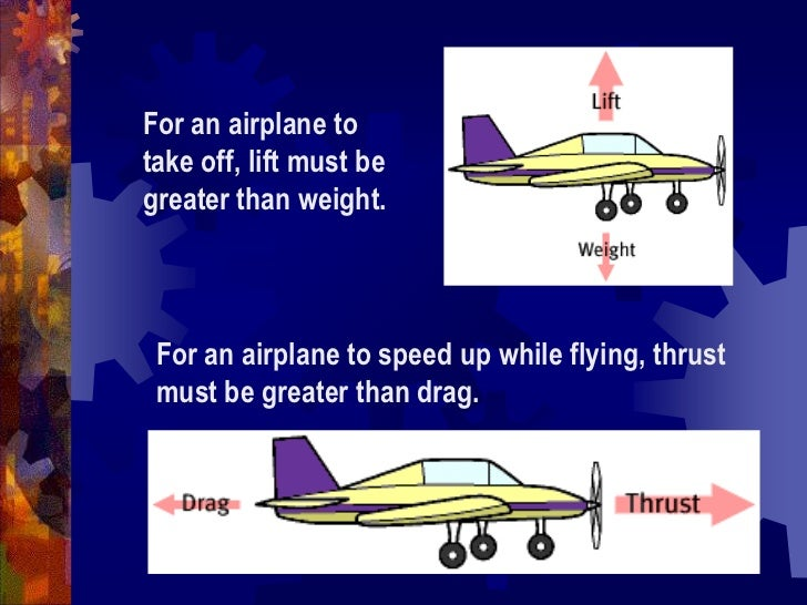 For an airplane to take off, lift must be greater than weight.<br />For an airplane to speed up while flying, thrust must ...