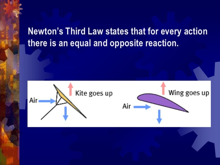 Newton's Third Law states that for every action there is an equal and opposite reaction.<br />