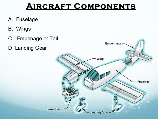 aircraft structures for engineering students pdf download