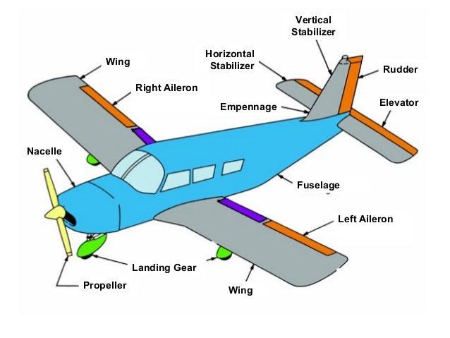Pratt truss type fuselage   