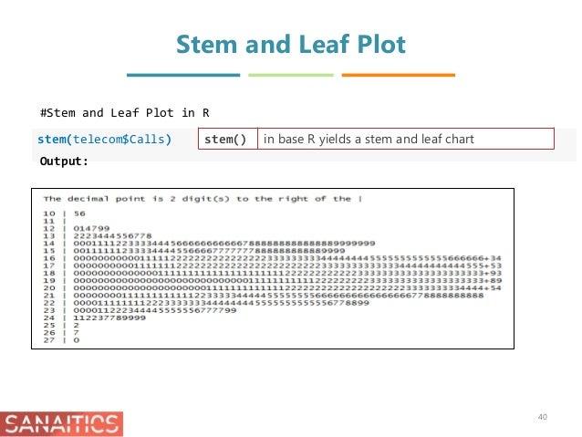 Basic Analysis using R