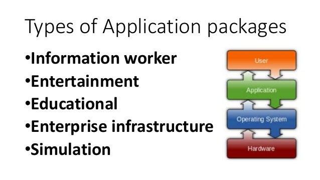 skills for application