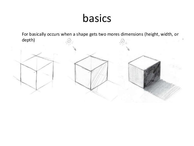 Basic art lesson shape and form