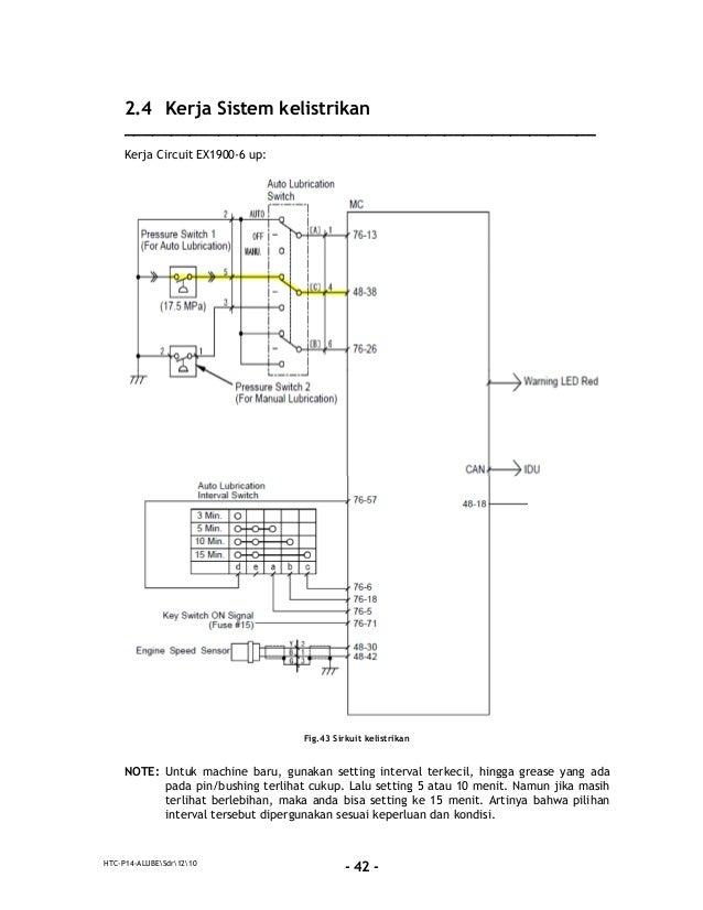 Basic autolube system 43 24 kerja sistem kelistrikan ccuart Image collections