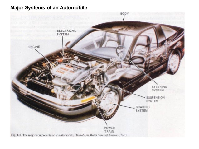 Basic automobiles