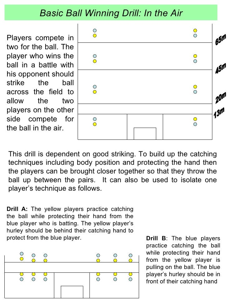 Basic Ball Winning Drill: In the Air 13m 20m 45m 65m Players compete in two for the ball. The player who wins the ball in ...