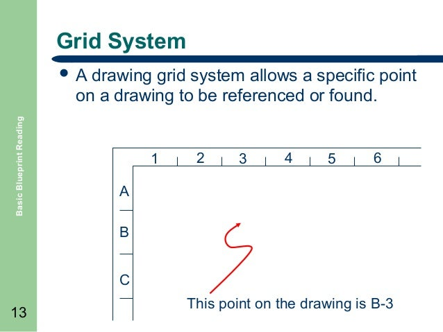 basic blueprint reading, electrical drawing