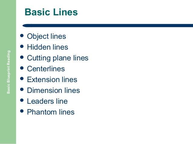 Basic blueprint reading 14 basic lines basic blueprint malvernweather Images