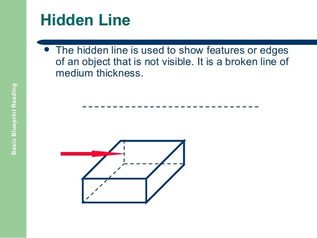 Drawing With Hidden Lines : Basic blueprint reading