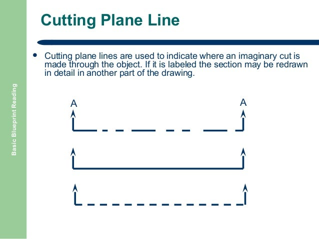 Basic blueprint reading cutting plane line basic blueprint malvernweather
