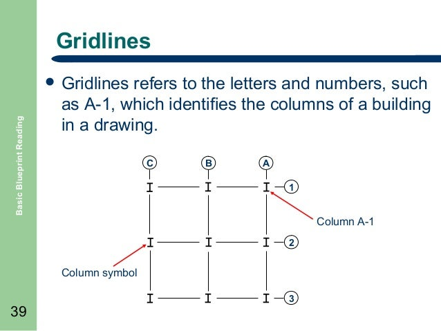 Basic blueprint reading diagrams 39 gridlines basic blueprint reading malvernweather