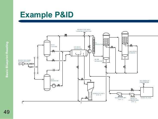 p u0026id diagram basics ppt