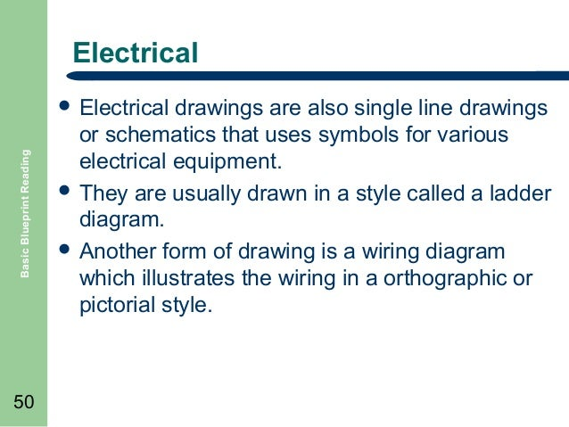Army ppt read electrical schematics wiring diagram portal basic blueprint reading rh slideshare net electrical safety ppt basic electrical ppt publicscrutiny Choice Image